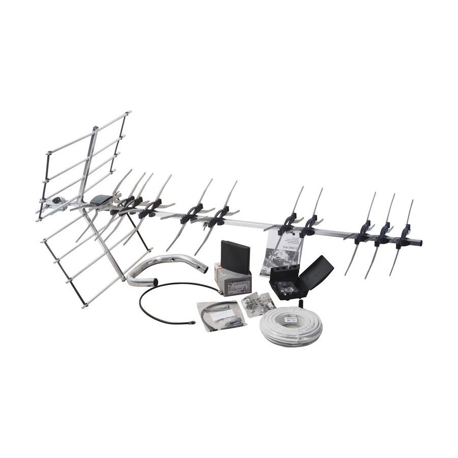 Rikstv antenne montering